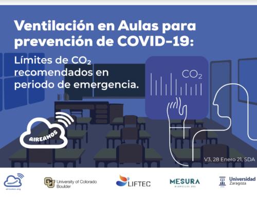 Ventilació en Aules per a prevenció de COVID-19: Límits de CO₂ recomanats en període d'emergència.